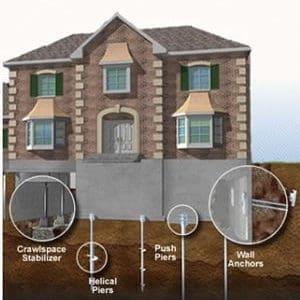 foundation repair companies, cracked foundation repair